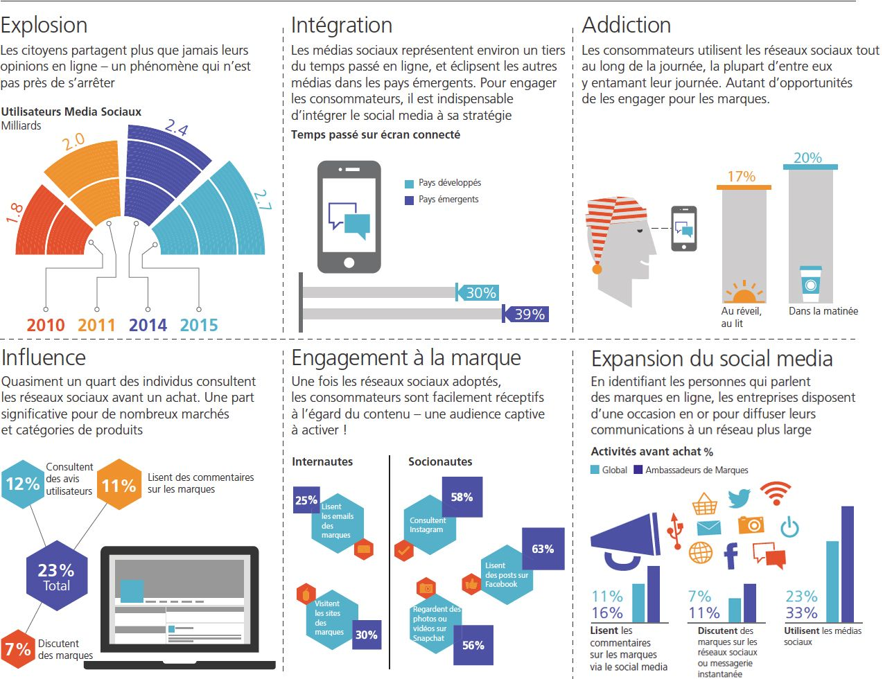 Infographie-sofres-2016