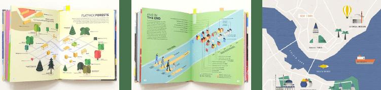 Illustrations d'un rapport d'activité
